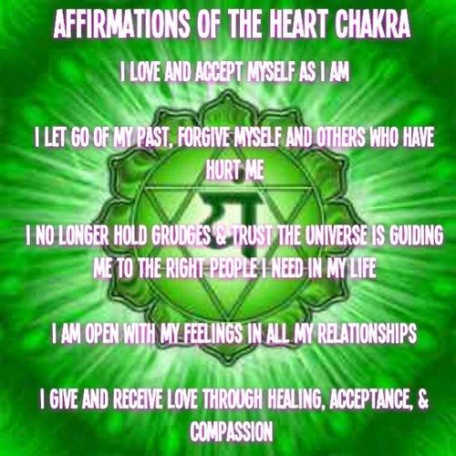 heart+chakra